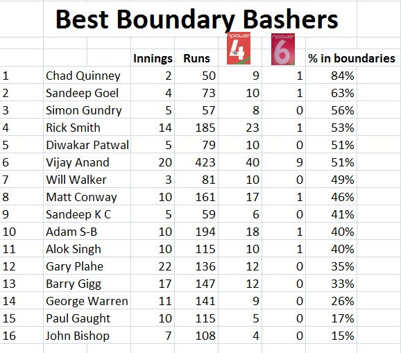 /images/2016stats-boundary.jpg